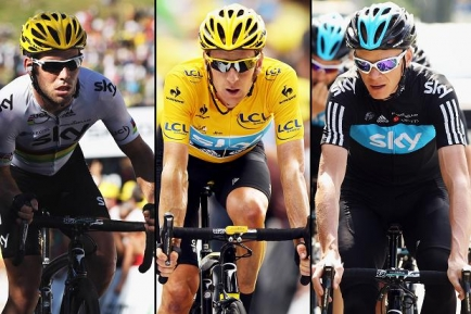 Team Sky Professional Cyclists